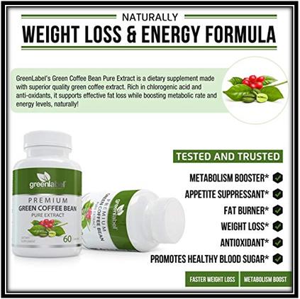 Weight Loss, Green tea effect Metabolism